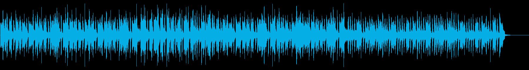 日常系わくわくお出かけアウトドアBGMの再生済みの波形