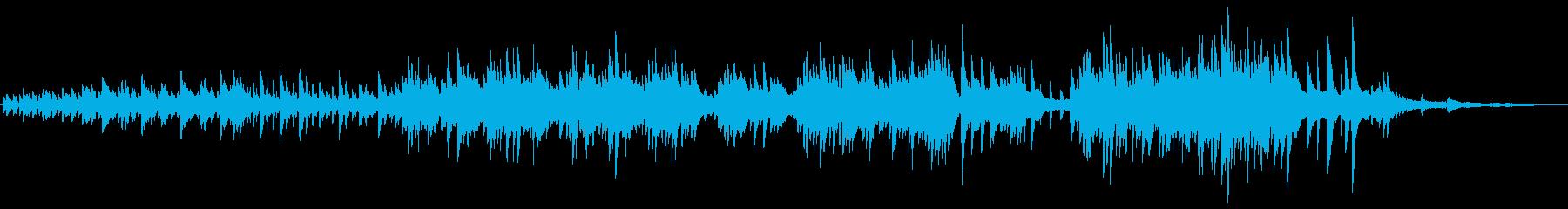 心温まるピアノ曲の再生済みの波形