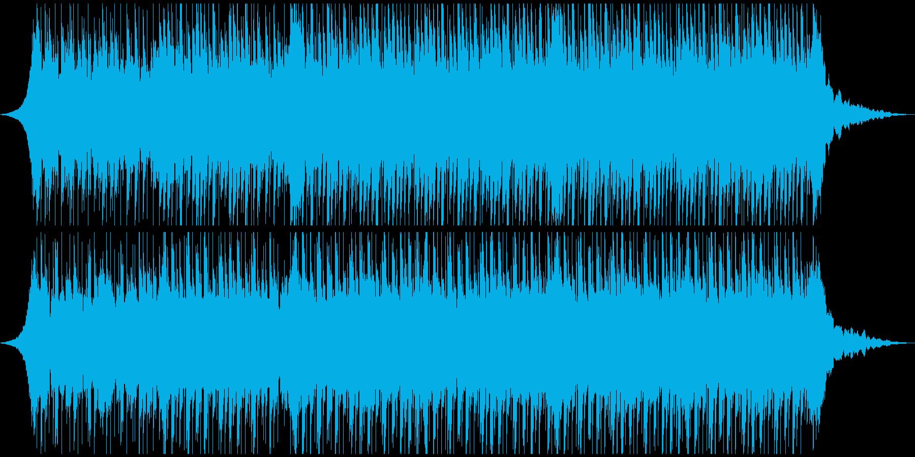 やる気を起こさせる企業(60秒)の再生済みの波形