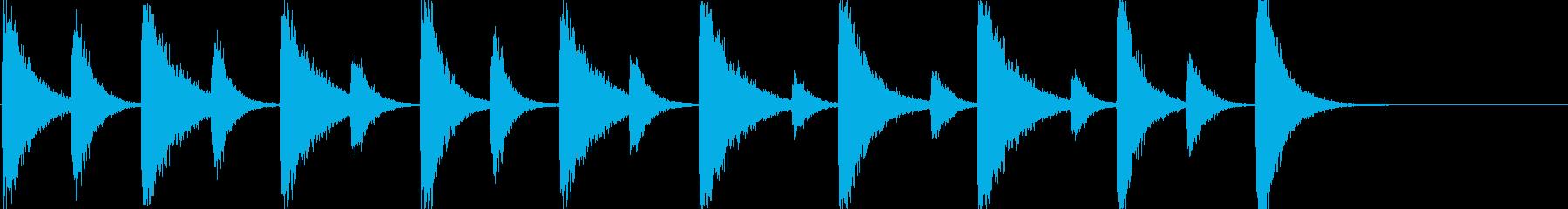 淀んでる 特徴的 ハイハットの再生済みの波形