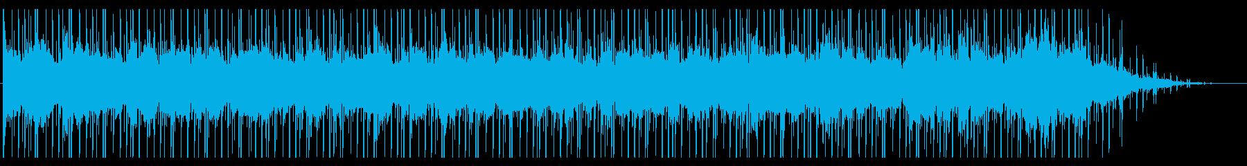 アンニュイなBGMの再生済みの波形
