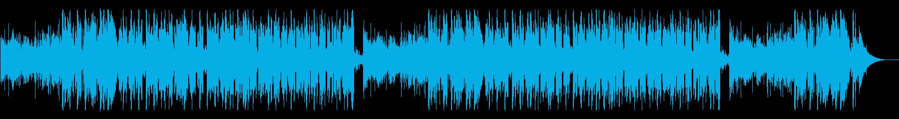 やわらかい雰囲気のリラックスBGMの再生済みの波形