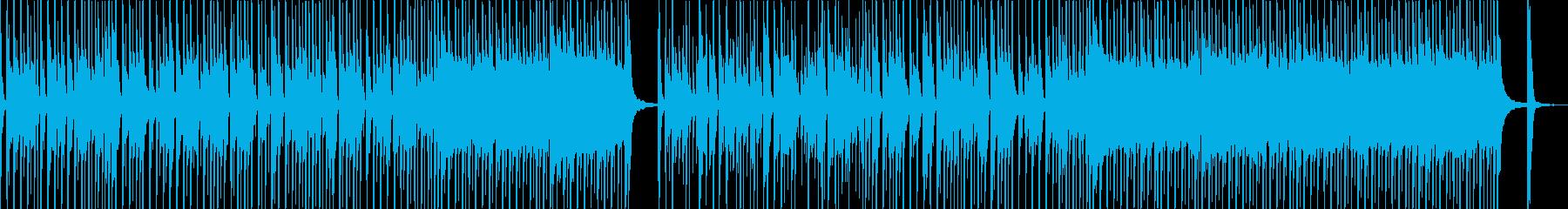 グルーヴ感溢れるファンク調セッションの再生済みの波形
