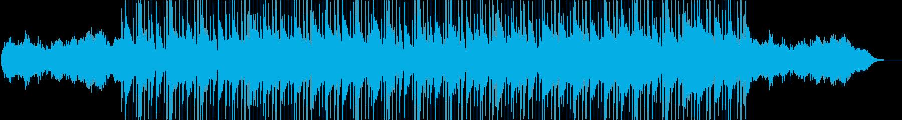 アンビエント レトロ アクティブ ...の再生済みの波形