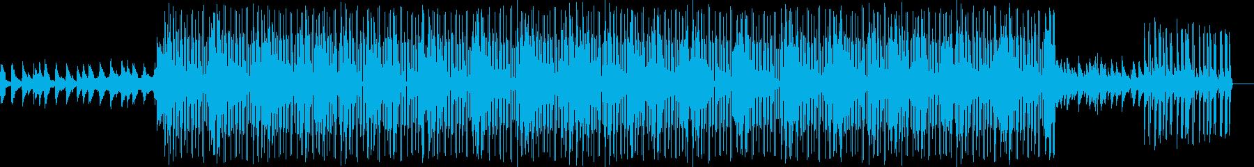 lo-fiピアノガットギタービート曲の再生済みの波形