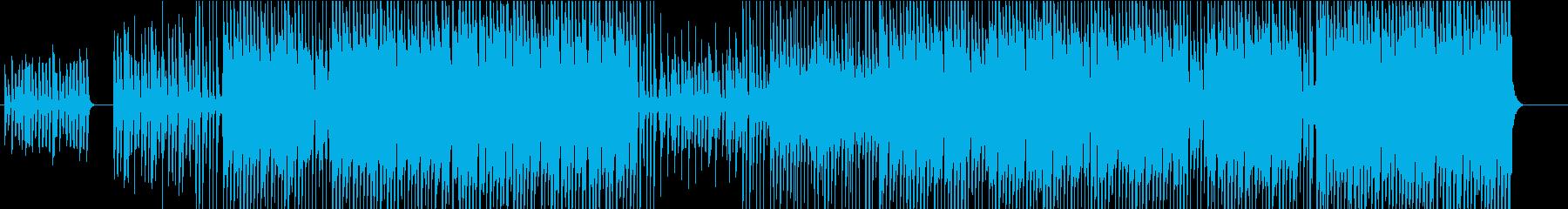 バラード ポジティブ 明るい 劇的...の再生済みの波形