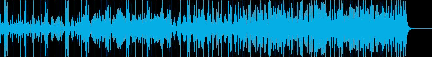 スタイリッシュ・クールなエレクトロニカ の再生済みの波形