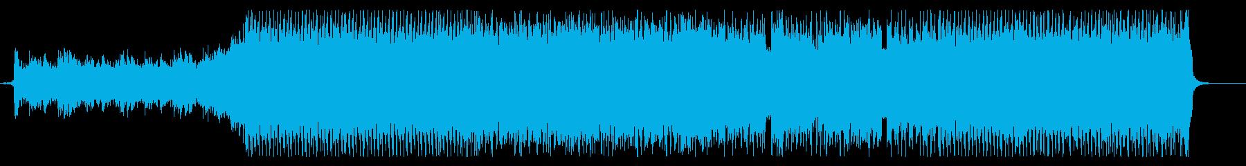 ゴリゴリのハイスピードなヘビィメタルの再生済みの波形