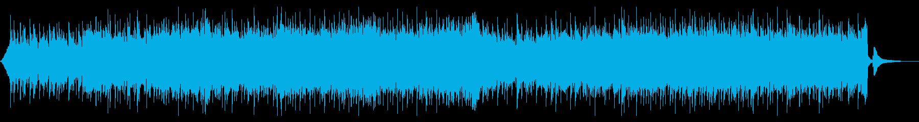 breakthroughの再生済みの波形