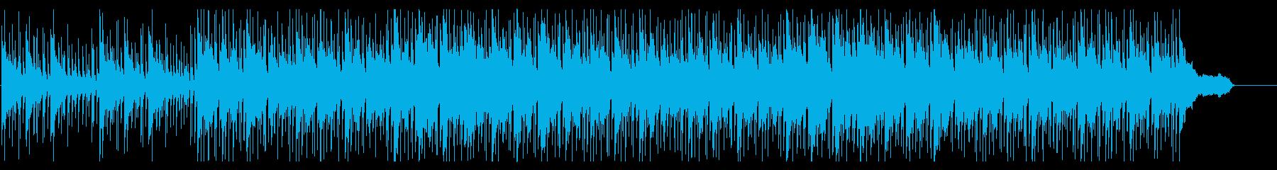 落ち着いたおだやかなコーポレートBGMの再生済みの波形