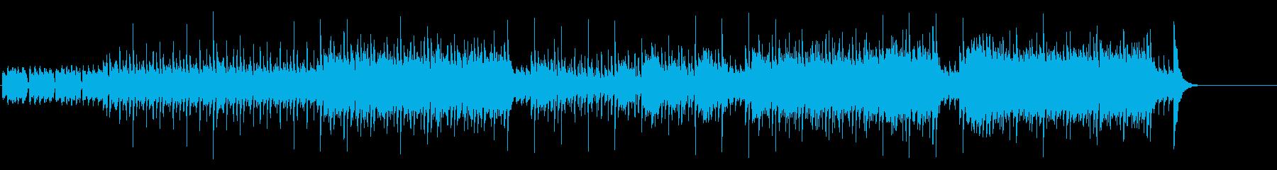 ホットでダンサブルなサウンドの再生済みの波形