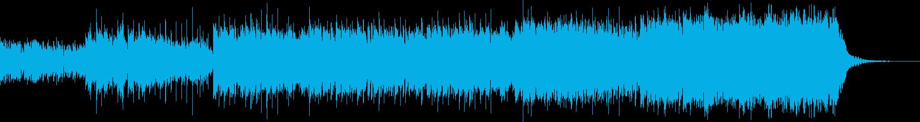 ポップ センチメンタル サスペンス...の再生済みの波形