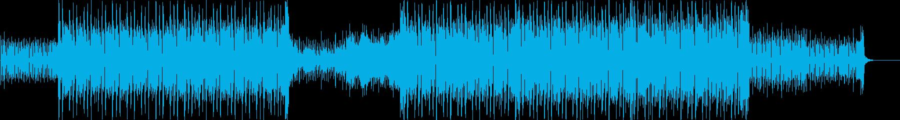 Cool Funkの再生済みの波形