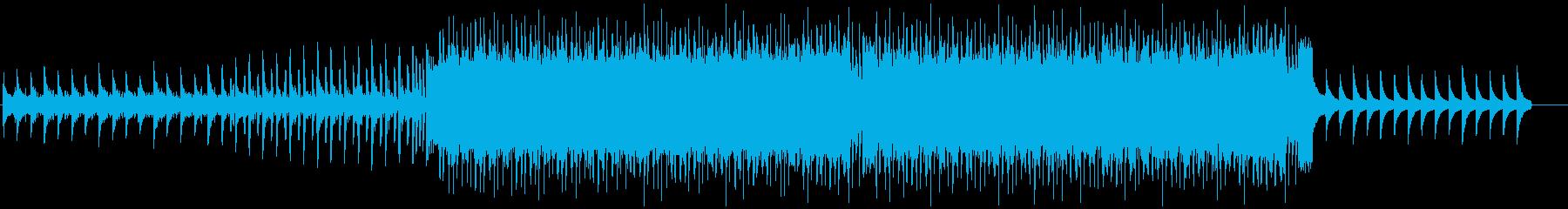 ドラムンベース風のBGMの再生済みの波形