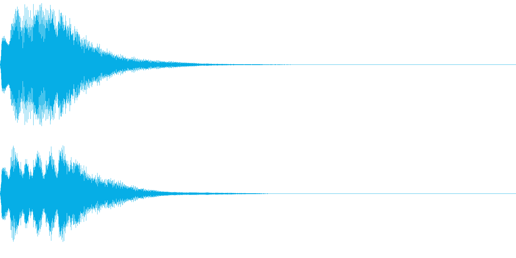 理科 化学 実験 変化 不思議 10の再生済みの波形