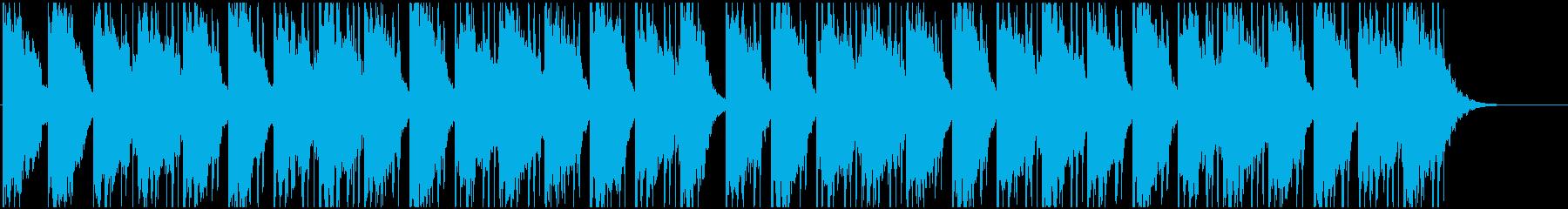 【LOFI HIPHOP】深夜集中Cの再生済みの波形
