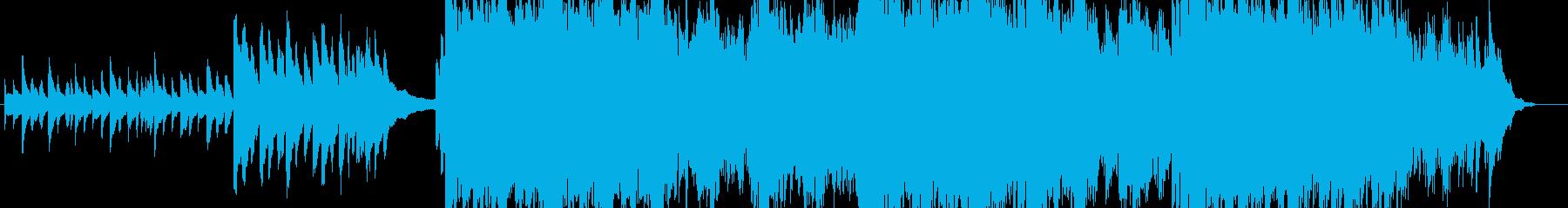 ピアノの旋律が特徴的なBGM:黄昏時の再生済みの波形