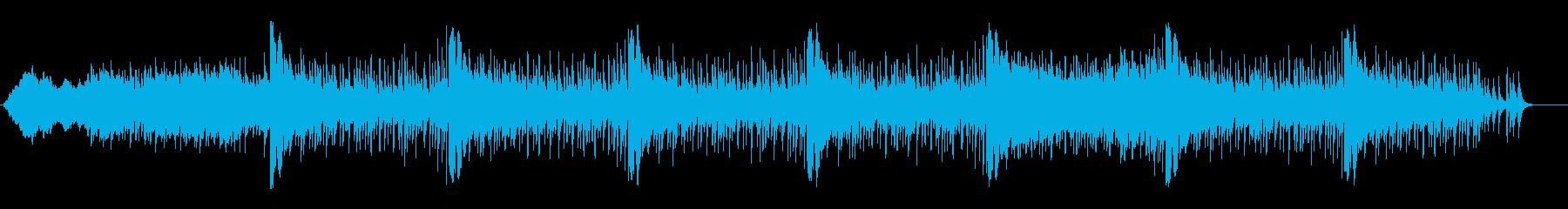 乾いた大地_ディンゴの再生済みの波形