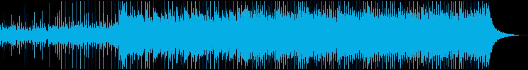 ハッピーアップビート(中)の再生済みの波形