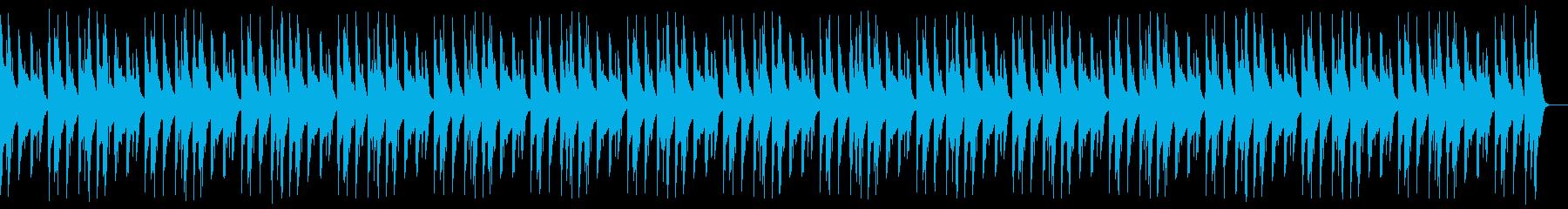 Metro Boomin  Beatの再生済みの波形