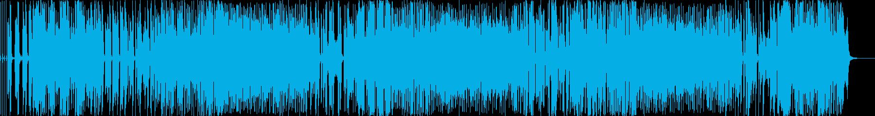ロックとディストーション。の再生済みの波形