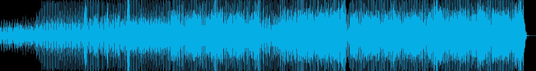 都会的ななテクノ エレキギター有・短尺+の再生済みの波形