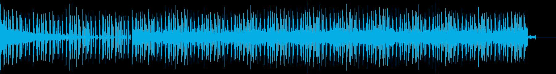 戦略的BGMの再生済みの波形