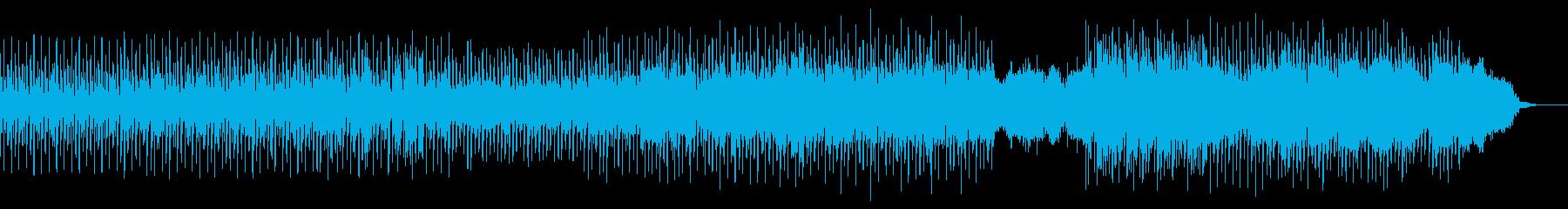 夜のドライブテクノの再生済みの波形