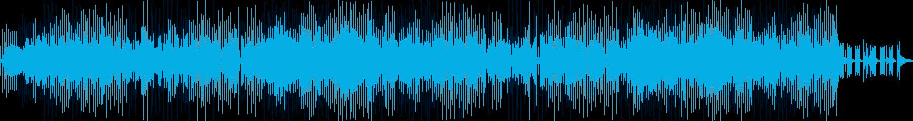 涼しそうの再生済みの波形