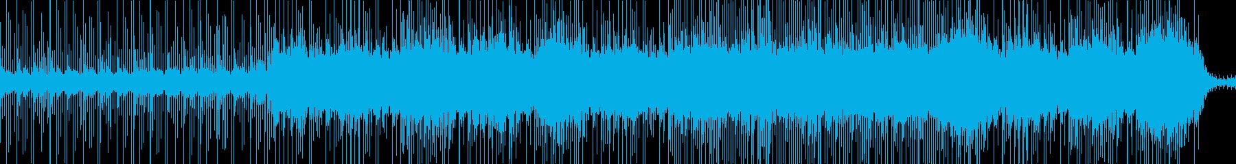 動画 感情的 説明的 楽しげ クー...の再生済みの波形