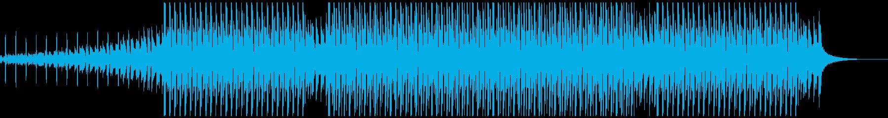 パーティータイム(中)の再生済みの波形
