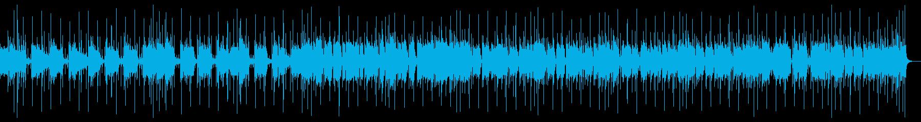 ドラムメイン同じパターンのシンプルな曲の再生済みの波形