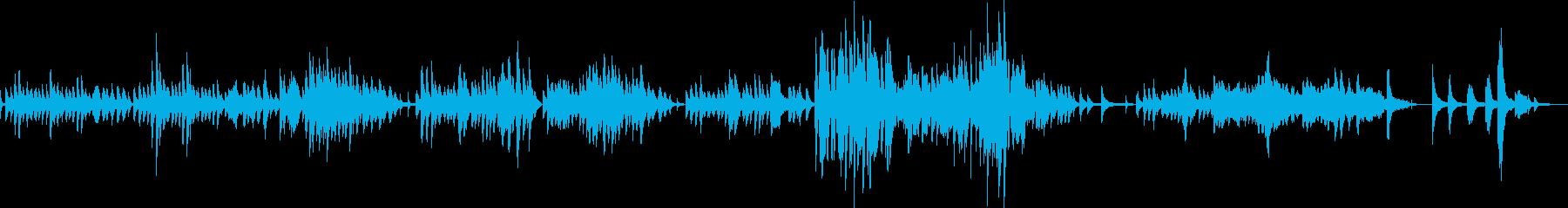 ショパン ノクターン Op55-No1の再生済みの波形