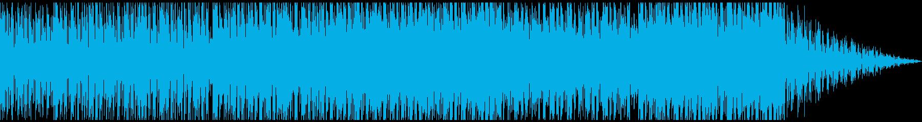 テクノ ハードコア テクノロジー ...の再生済みの波形