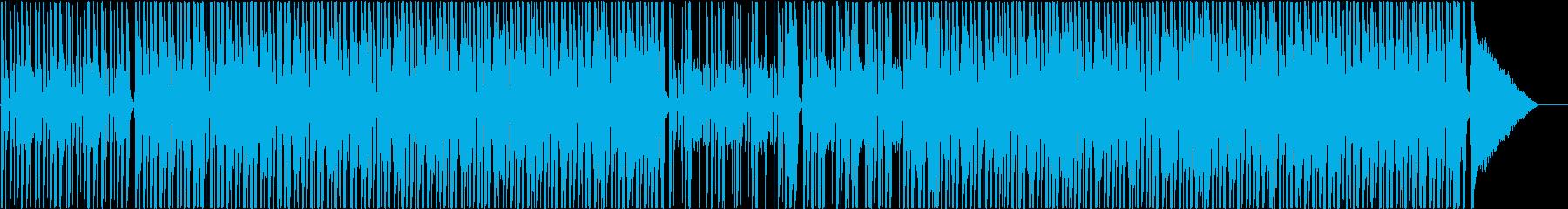 ハッピー、ポップロックの再生済みの波形