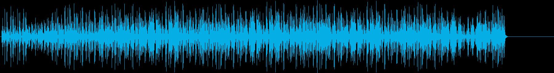 PsycheでFunkyなEDM風BGMの再生済みの波形