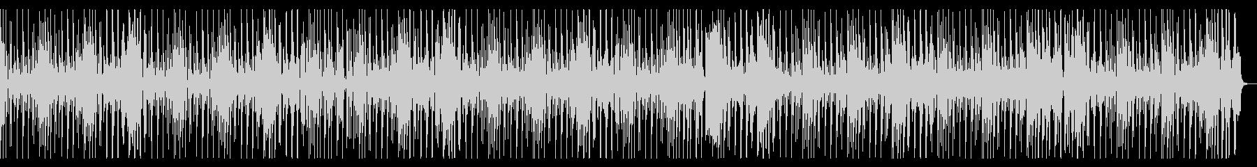 ループ仕様・ファンキーなギター&ベースの未再生の波形
