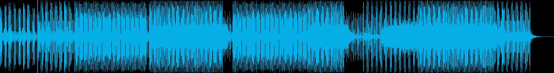 壮大な雰囲気のエレクトロニカの再生済みの波形