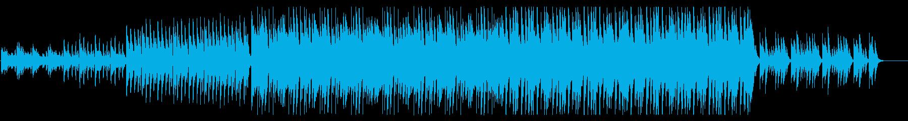 さわやかなフューチャーベースの再生済みの波形