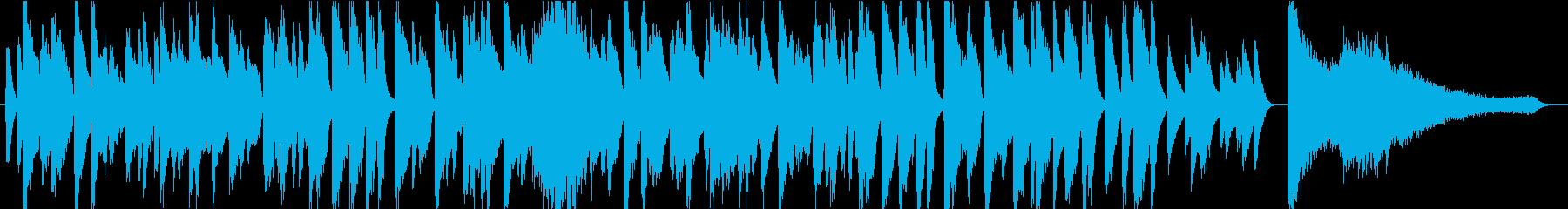 ハッピーバースデートゥーユー JAZZの再生済みの波形