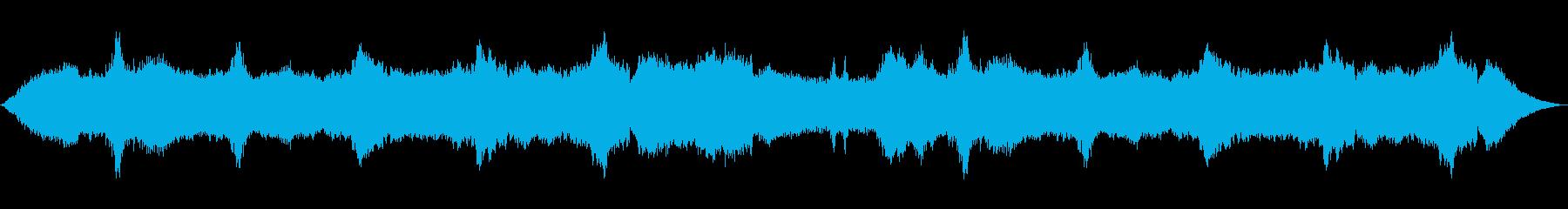 流体。ポストモダンの動き、スクロー...の再生済みの波形