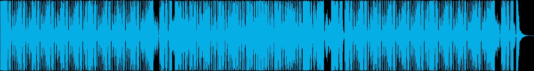 ファンク・Youtuber・TV・BGMの再生済みの波形