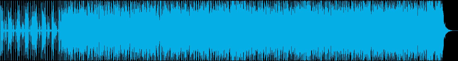 レトロな雰囲気のファンキーディスコの再生済みの波形