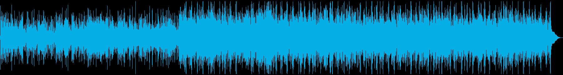 軽快なケルティック風BGMの再生済みの波形