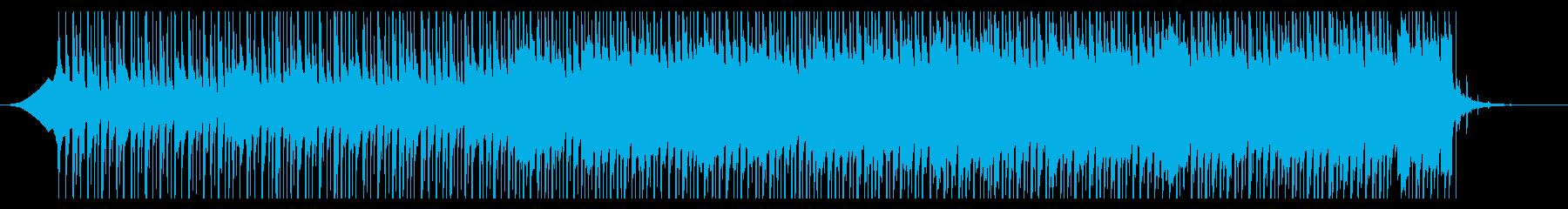 成功の構築(60秒)の再生済みの波形