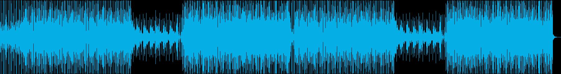 カッティングギターが軽快なディスコポップの再生済みの波形