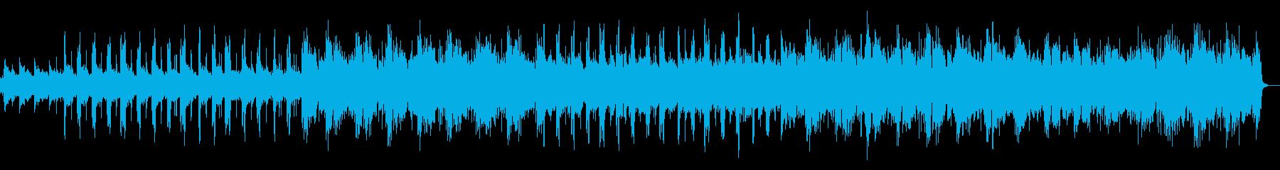 ノスタルジックでレトロなBGMの再生済みの波形