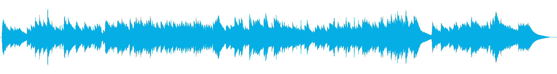 Wagner's Nuremberg オ ル music box style's reproduced waveform