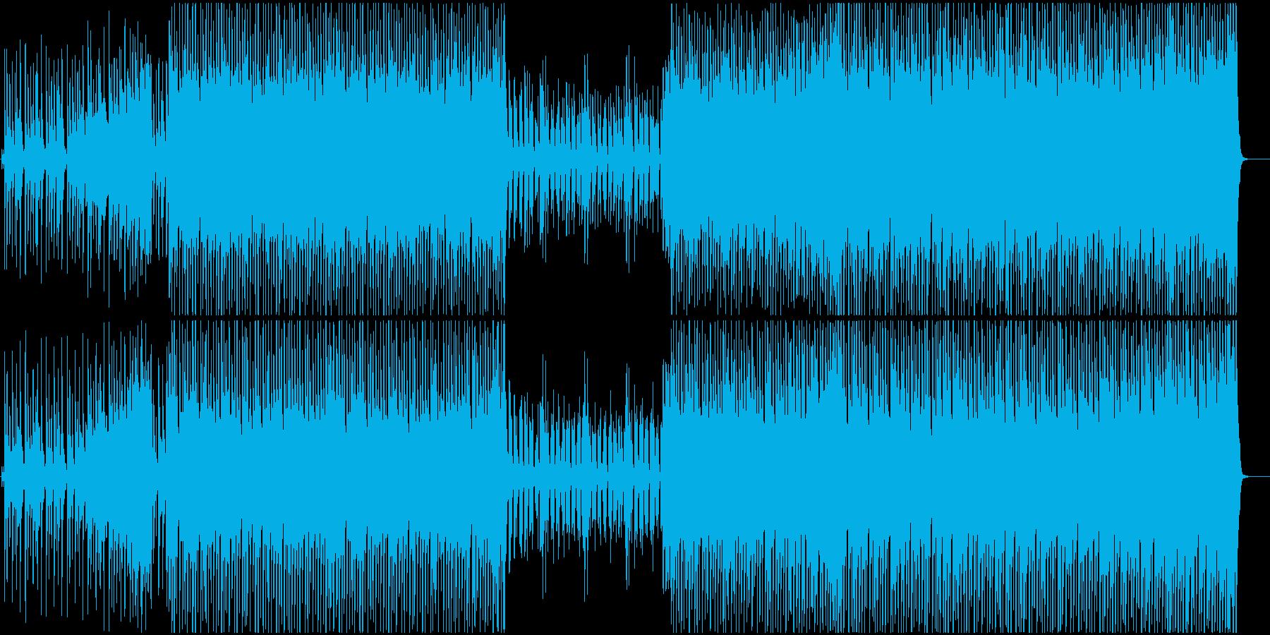 アメリカンでワクワクするコンセプトBGMの再生済みの波形