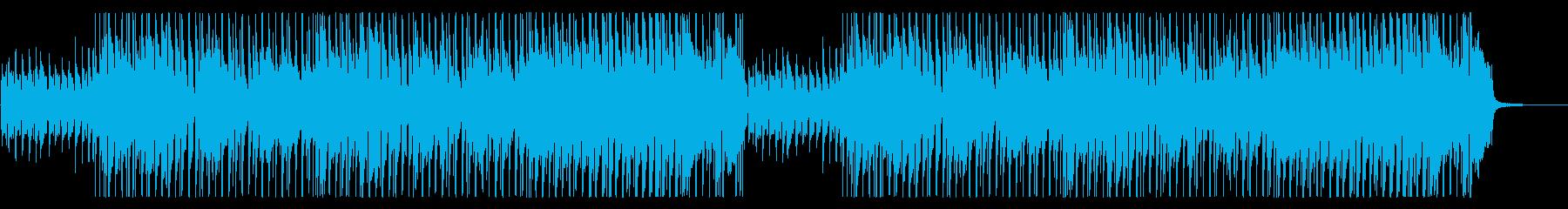 キッズ用04 朗読時の動画の再生済みの波形